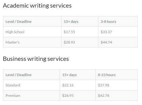 MyPaperWriter, prices